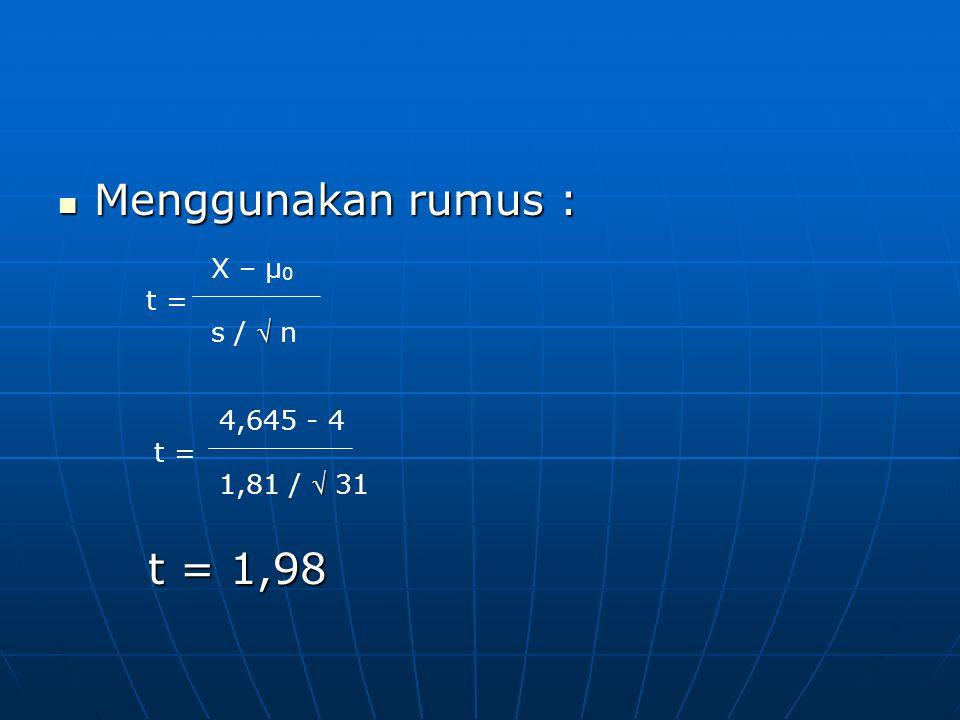 Menggunakan rumus : Menggunakan rumus : t = 1,98 t = 1,98 X – μ 0 t =  s /  n 4,645 - 4 t =  1,81 /  31