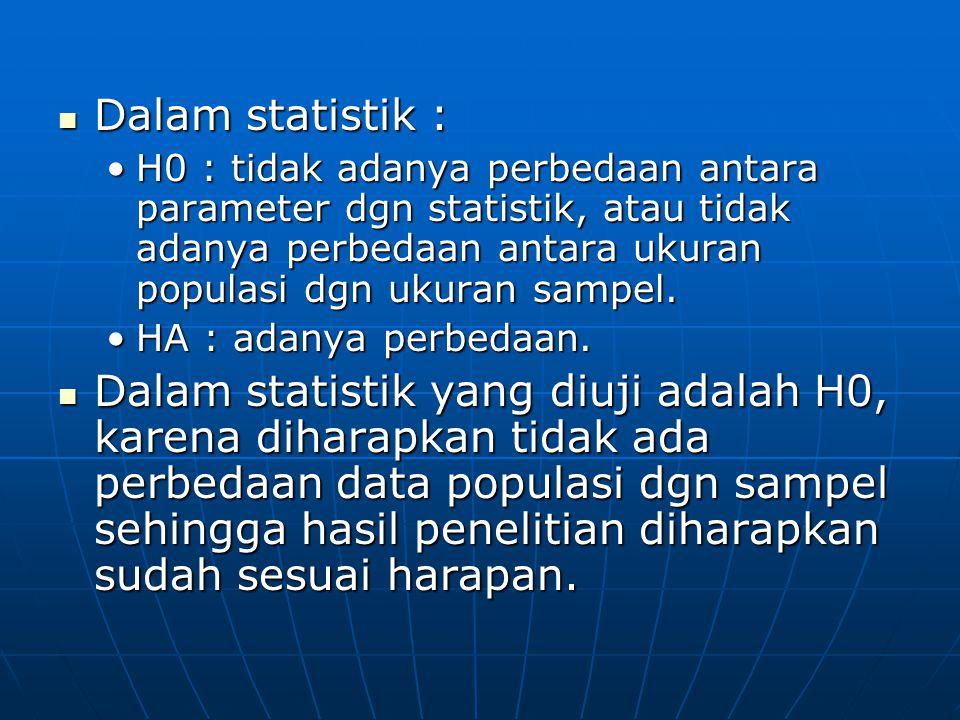 Dalam statistik : Dalam statistik : H0 : tidak adanya perbedaan antara parameter dgn statistik, atau tidak adanya perbedaan antara ukuran populasi dgn