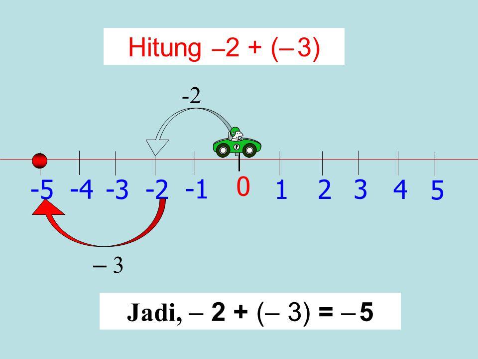 1 0 2 -2 3 -34 -4 5 -5 Hitung – 2 + 3 3 Jadi, – 2 + 3 = 1 -2