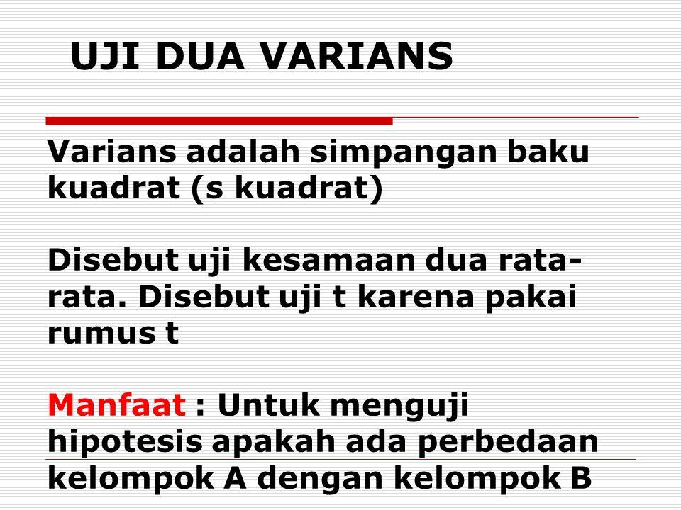 Diketahui Alpha = 0,05 Pertanyaan: Apakah ada perbedaan hasil belajar bahasa Indonesia kelas A dengan kelas B.