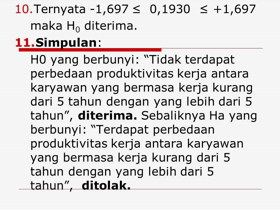 """10.Ternyata -1,697 ≤ 0,1930 ≤ +1,697 maka H 0 diterima. 11.Simpulan: H0 yang berbunyi: """"Tidak terdapat perbedaan produktivitas kerja antara karyawan y"""