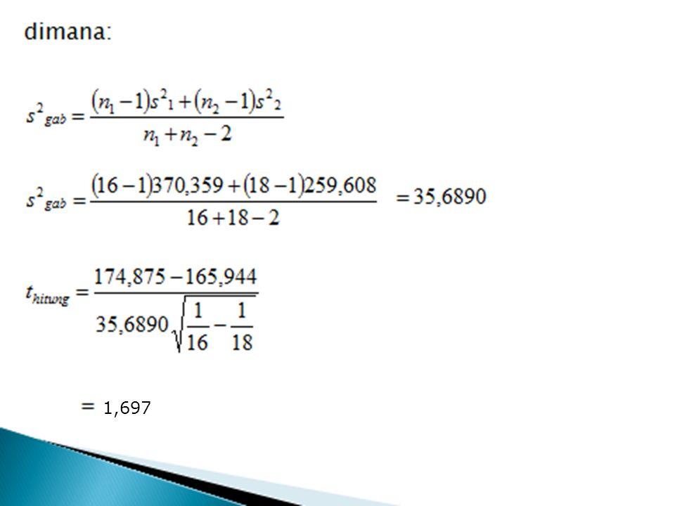 7.Taraf signifikansinya (α) = 0,10 8.t tabel dengan pengujian dua pihak dimana: dk = n 1 + n 2 – 2 = 16 + 18 – 2 = 32 dan dengan menggunakan tabel t didapat nilai t tabel = t 1/2α = t 0,05 = 1,697 9.Tentukan kriteria pengujian yaitu: jika -t tabel ≤ t hitung ≤ +t hitung, maka H 0 diterima.
