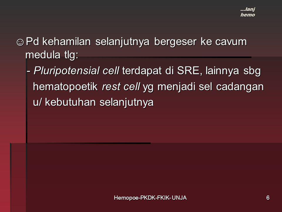 ☺Pd kehamilan selanjutnya bergeser ke cavum medula tlg: - Pluripotensial cell terdapat di SRE, lainnya sbg - Pluripotensial cell terdapat di SRE, lainnya sbg hematopoetik rest cell yg menjadi sel cadangan hematopoetik rest cell yg menjadi sel cadangan u/ kebutuhan selanjutnya u/ kebutuhan selanjutnya …lanj hemo 6