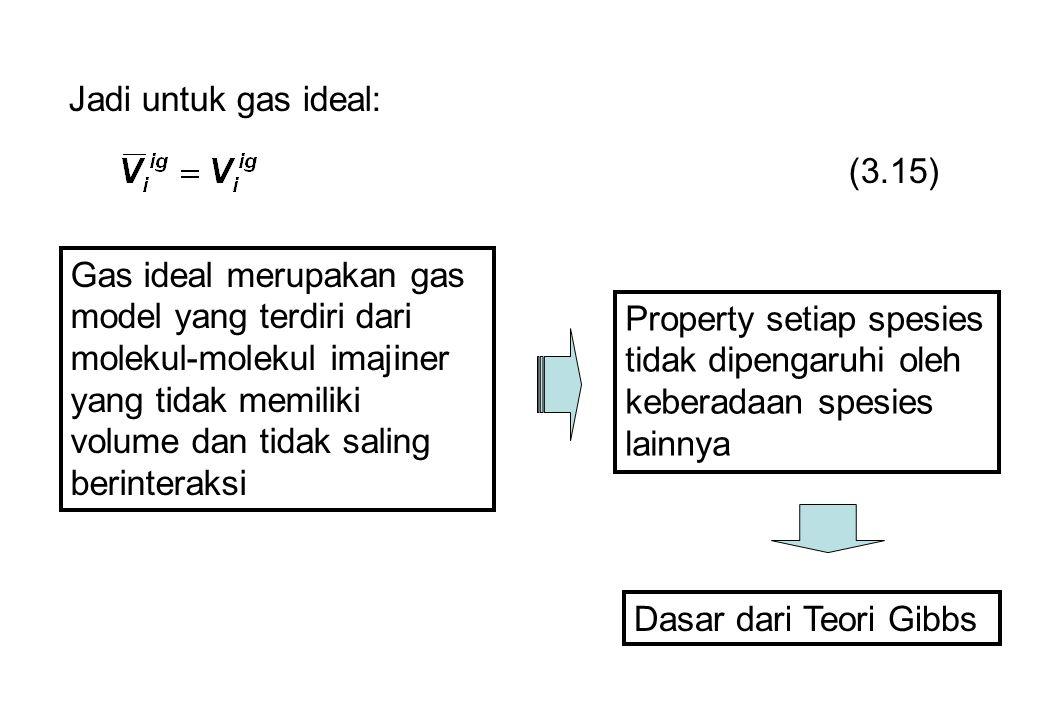 Jadi untuk gas ideal: (3.15) Gas ideal merupakan gas model yang terdiri dari molekul-molekul imajiner yang tidak memiliki volume dan tidak saling beri