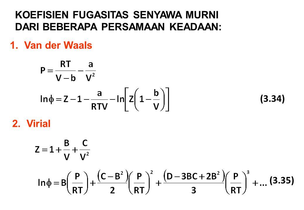 KOEFISIEN FUGASITAS SENYAWA MURNI DARI BEBERAPA PERSAMAAN KEADAAN: 1.Van der Waals 2.Virial (3.34) (3.35)