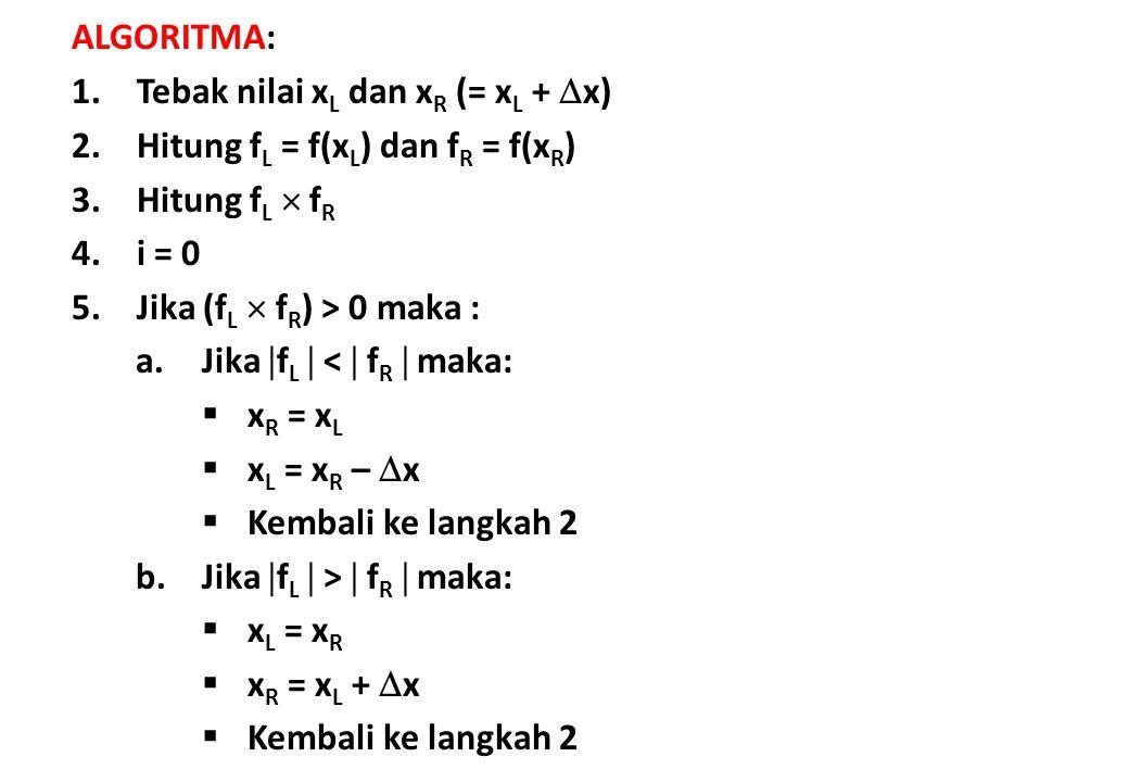 ALGORITMA: 1.Tebak nilai x L dan x R (= x L +  x) 2.Hitung f L = f(x L ) dan f R = f(x R ) 3.Hitung f L  f R 4.i = 0 5.Jika (f L  f R ) > 0 maka :