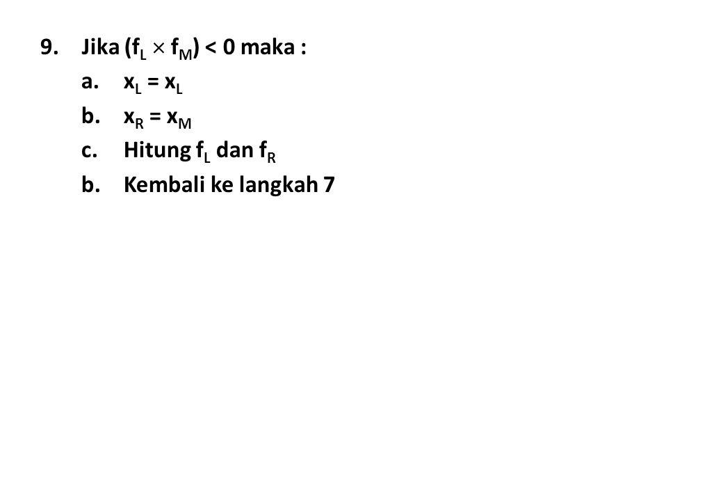 9.Jika (f L  f M ) < 0 maka : a.x L = x L b.x R = x M c.Hitung f L dan f R b.Kembali ke langkah 7