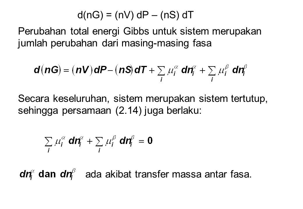 Energi bebas Gibbs untuk campuran gas ideal: G ig = H ig – T S ig Untuk partial property: Substitusi pers.
