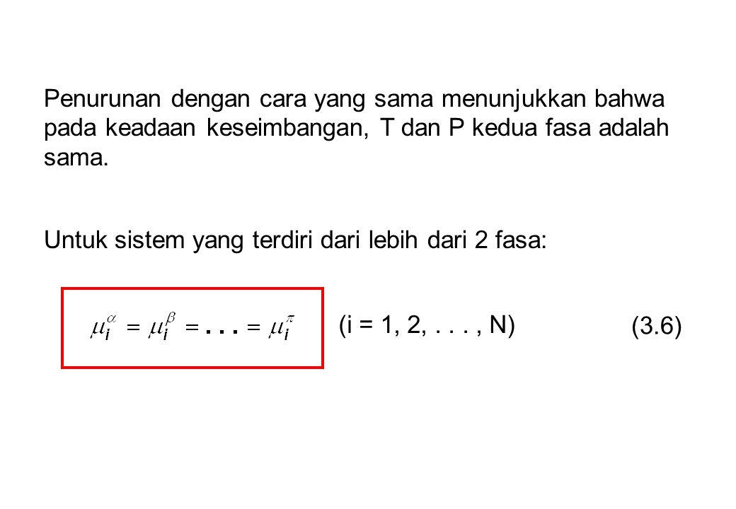 Definisi dari koefisien fugasitas suatu komponen dalam campuran/larutan sama dengan definisi fugasitas zat murni (pers.