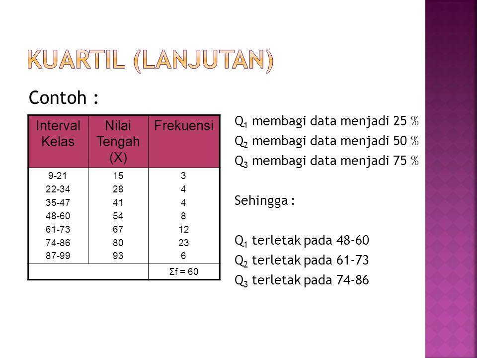Contoh : Q 1 membagi data menjadi 25 % Q 2 membagi data menjadi 50 % Q 3 membagi data menjadi 75 % Sehingga : Q 1 terletak pada 48-60 Q 2 terletak pad