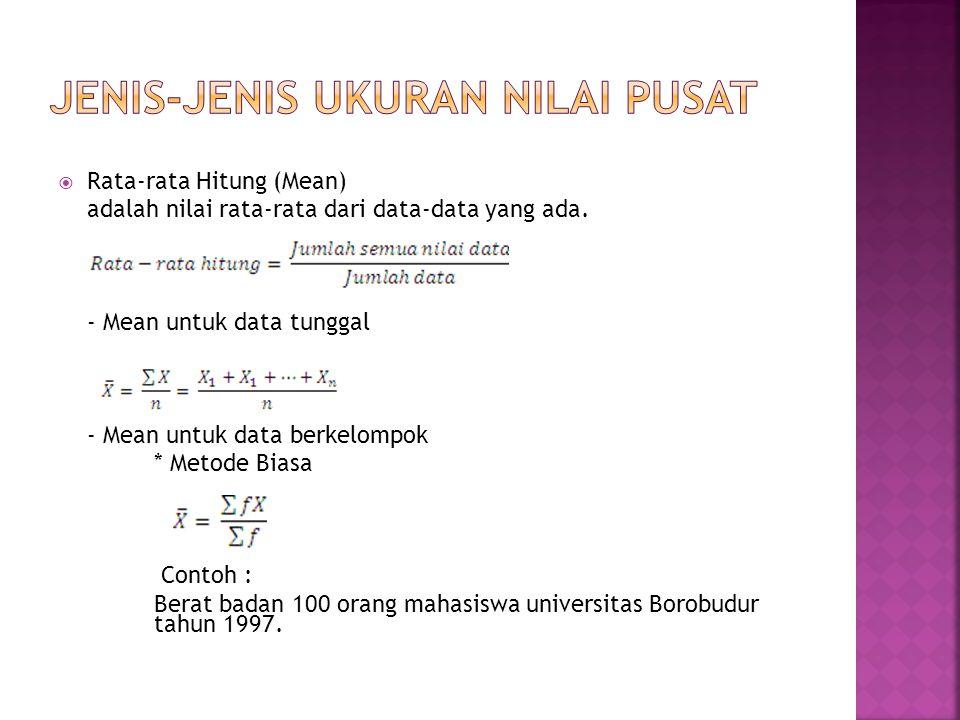  Rata-rata Hitung (Mean) adalah nilai rata-rata dari data-data yang ada. - Mean untuk data tunggal - Mean untuk data berkelompok * Metode Biasa Conto