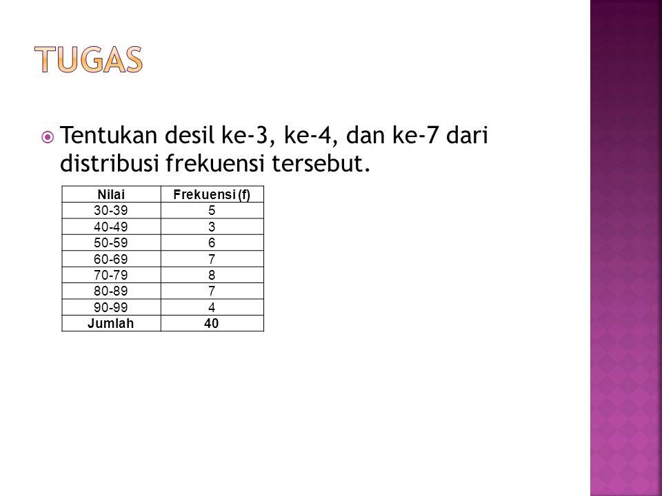  Tentukan desil ke-3, ke-4, dan ke-7 dari distribusi frekuensi tersebut. NilaiFrekuensi (f) 30-395 40-493 50-596 60-697 70-798 80-897 90-994 Jumlah40