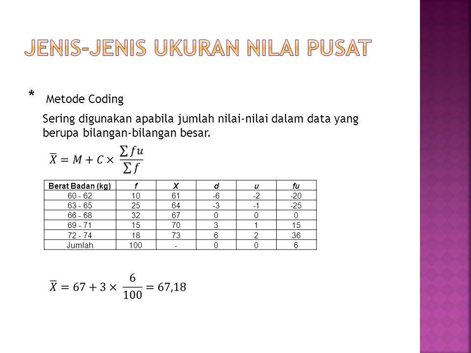 * Metode Coding Sering digunakan apabila jumlah nilai-nilai dalam data yang berupa bilangan-bilangan besar. Berat Badan (kg)fXdufu 60 - 621061-6-2-20
