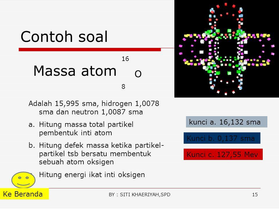 Kesetaraan massa dan energi pada konsep energi ikat inti A X Z m = ( Zmp +(A-Z)mn – mi ) sma E = ( Zmp +(A-Z)mn – mi ) 931 Mev 14BY : SITI KHAERIYAH,S
