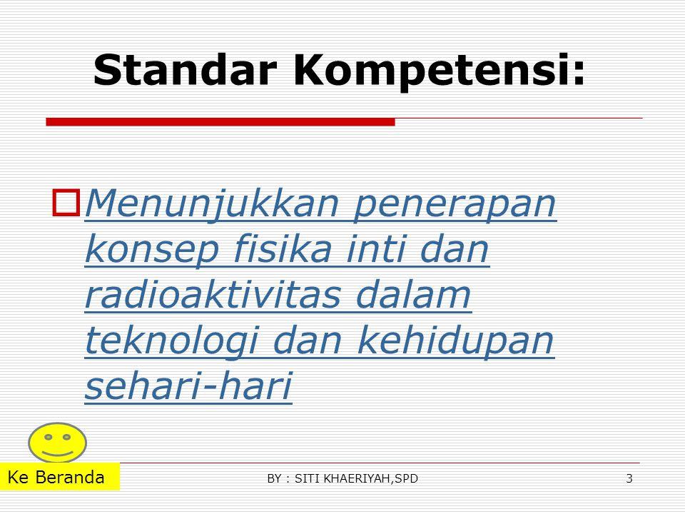 STANDAR KOMPETENSI DASAR INDIKATOR MATERI EVALUASI LATLAT SOAL 2BY : SITI KHAERIYAH,SPD