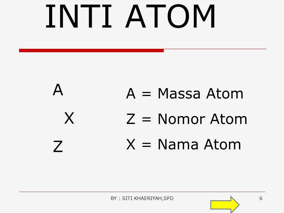 INTI ATOM A X Z A = Massa Atom Z = Nomor Atom X = Nama Atom 6BY : SITI KHAERIYAH,SPD
