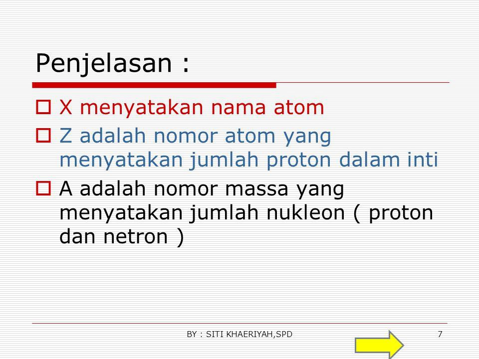 Penjelasan :  X menyatakan nama atom  Z adalah nomor atom yang menyatakan jumlah proton dalam inti  A adalah nomor massa yang menyatakan jumlah nukleon ( proton dan netron ) 7BY : SITI KHAERIYAH,SPD