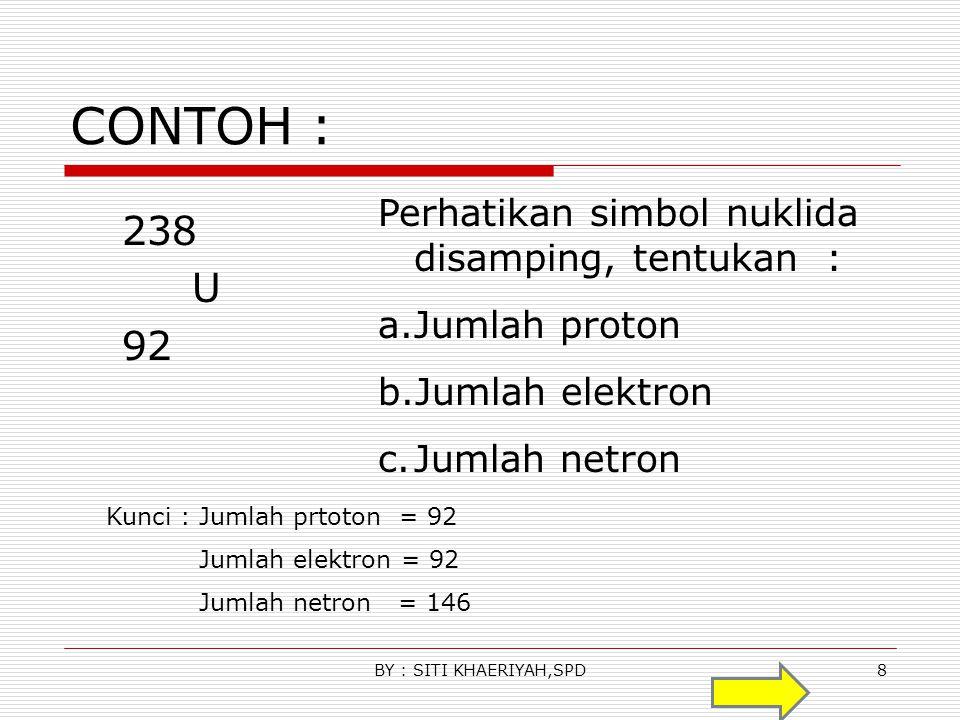Penjelasan :  X menyatakan nama atom  Z adalah nomor atom yang menyatakan jumlah proton dalam inti  A adalah nomor massa yang menyatakan jumlah nuk