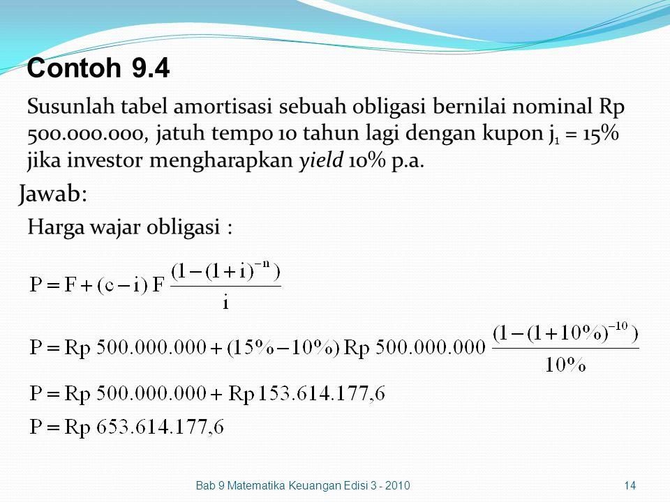 Contoh 9.4 Bab 9 Matematika Keuangan Edisi 3 - 201014 Susunlah tabel amortisasi sebuah obligasi bernilai nominal Rp 500.000.000, jatuh tempo 10 tahun