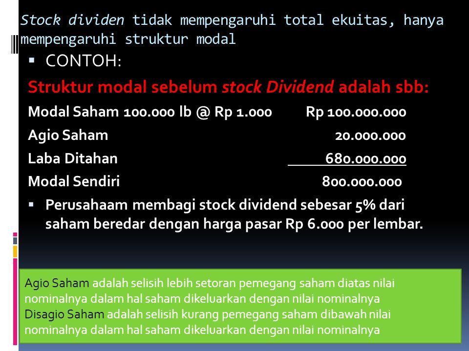 Stock dividen tidak mempengaruhi total ekuitas, hanya mempengaruhi struktur modal  CONTOH: Struktur modal sebelum stock Dividend adalah sbb: Modal Sa
