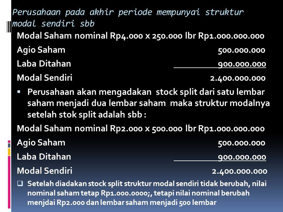 Perusahaan pada akhir periode mempunyai struktur modal sendiri sbb Modal Saham nominal Rp4.000 x 250.000 lbr Rp1.000.000.000 Agio Saham 500.000.000 La