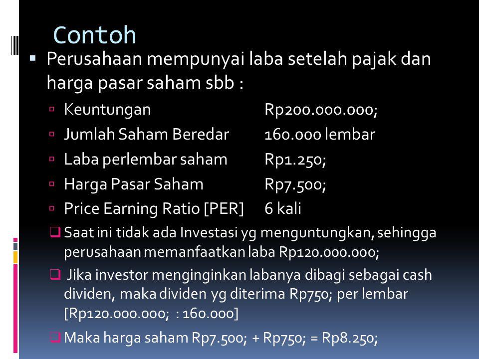 Contoh  Perusahaan mempunyai laba setelah pajak dan harga pasar saham sbb :  Keuntungan Rp200.000.000;  Jumlah Saham Beredar160.000 lembar  Laba p