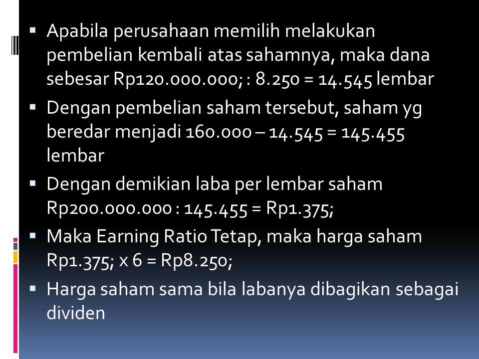 Apabila perusahaan memilih melakukan pembelian kembali atas sahamnya, maka dana sebesar Rp120.000.000; : 8.250 = 14.545 lembar  Dengan pembelian sa