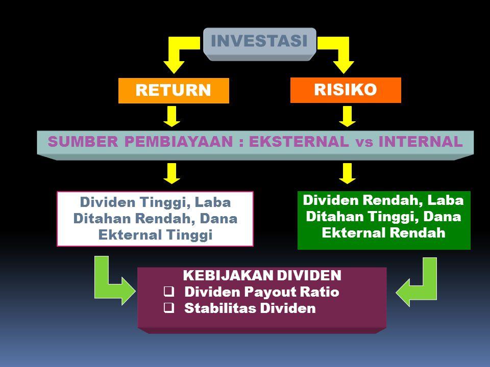 Kondisi Sedang  InvestasiNilai Investasi 1400.000.000 2300.000.000 3300.000.000 4400.000.000 5400.000.000 Total 1.800.000.000  Kebutuhan dana Rp1.800.000.000; tersebut akan dipenuhi dari hutang 40% x Rp1.800.000.000; = Rp720.000.000;  Modal sendiri 60% x Rp1.800.000.000; = Rp1.080.000.000;  Sisa laba yg di investasikan Rp1.200.000.000; - 1.080.000.000; = Rp120.000.000;