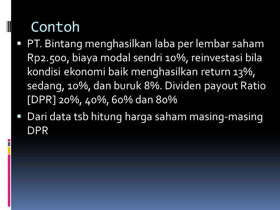 Contoh  PT. Bintang menghasilkan laba per lembar saham Rp2.500, biaya modal sendri 10%, reinvestasi bila kondisi ekonomi baik menghasilkan return 13%