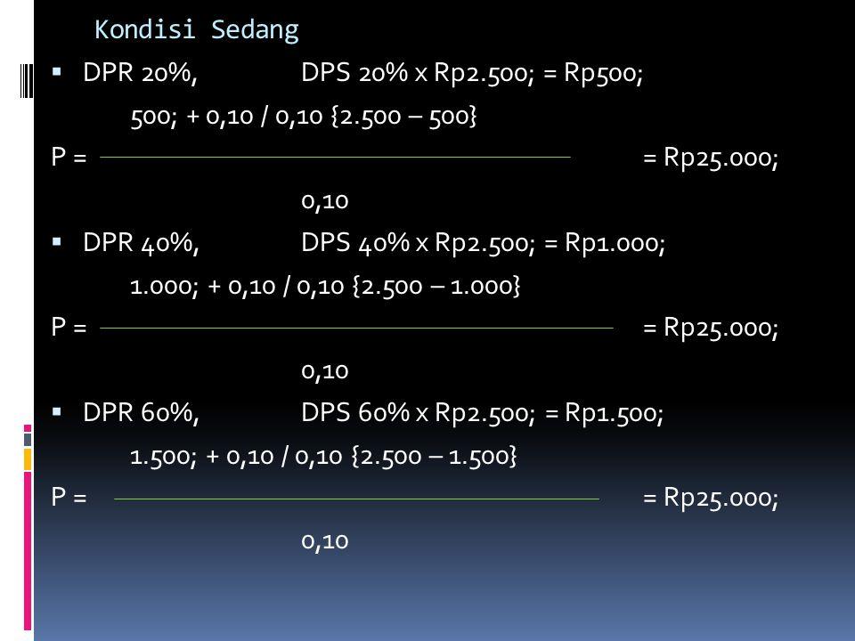 Kondisi Sedang  DPR 20%, DPS 20% x Rp2.500; = Rp500; 500; + 0,10 / 0,10 {2.500 – 500} P == Rp25.000; 0,10  DPR 40%,DPS 40% x Rp2.500; = Rp1.000; 1.0