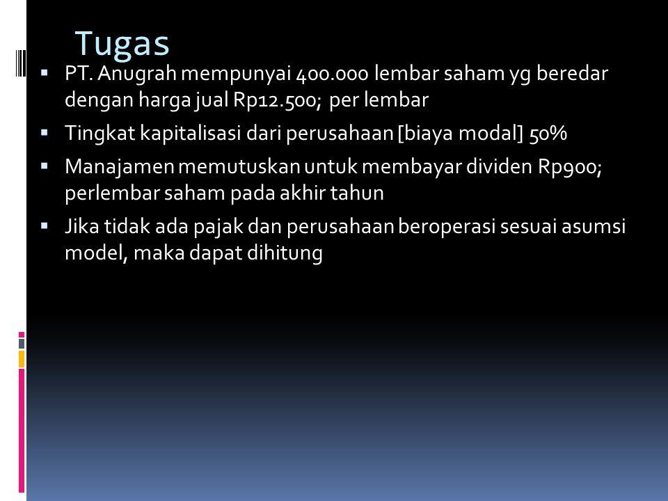 Tugas  PT. Anugrah mempunyai 400.000 lembar saham yg beredar dengan harga jual Rp12.500; per lembar  Tingkat kapitalisasi dari perusahaan [biaya mod