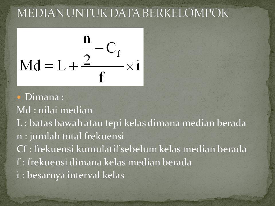 Dimana : Md : nilai median L : batas bawah atau tepi kelas dimana median berada n : jumlah total frekuensi Cf : frekuensi kumulatif sebelum kelas median berada f : frekuensi dimana kelas median berada i : besarnya interval kelas