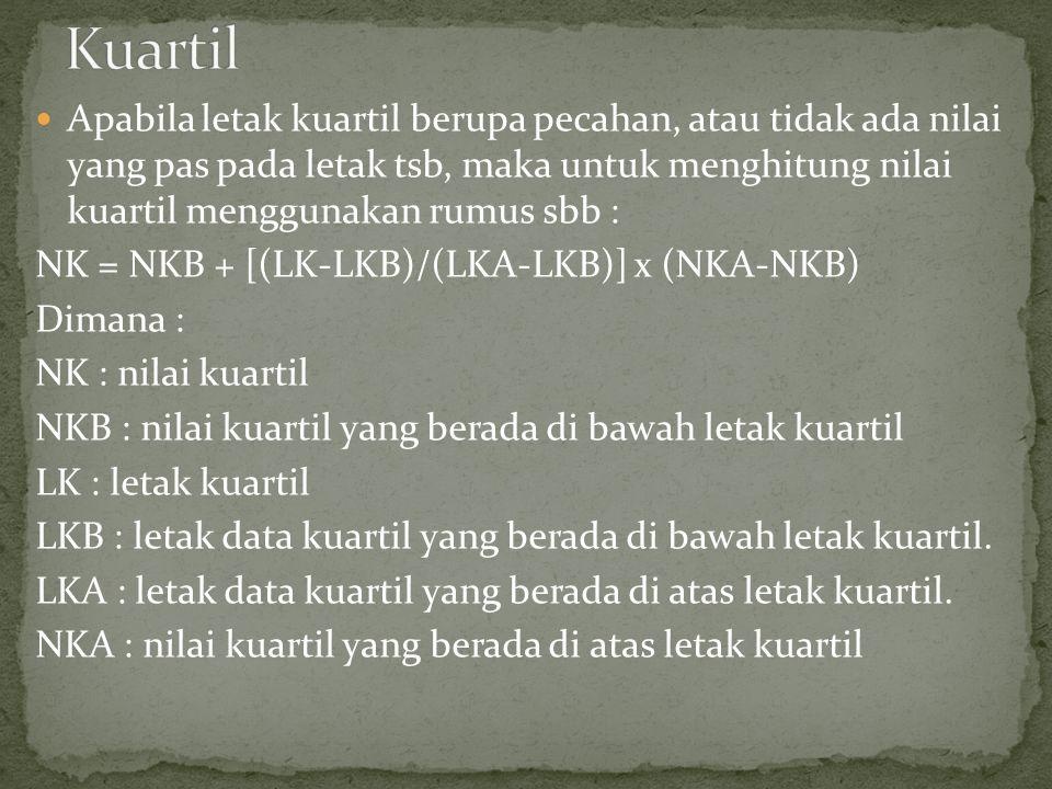 Apabila letak kuartil berupa pecahan, atau tidak ada nilai yang pas pada letak tsb, maka untuk menghitung nilai kuartil menggunakan rumus sbb : NK = NKB + [(LK-LKB)/(LKA-LKB)] x (NKA-NKB) Dimana : NK : nilai kuartil NKB : nilai kuartil yang berada di bawah letak kuartil LK : letak kuartil LKB : letak data kuartil yang berada di bawah letak kuartil.