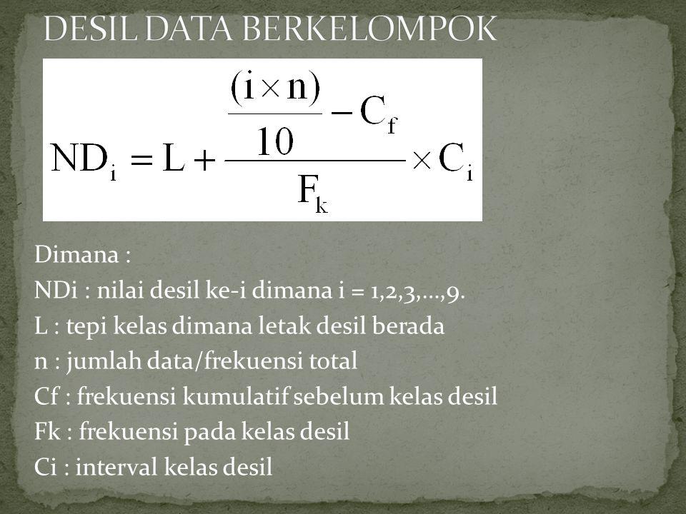 Dimana : NDi : nilai desil ke-i dimana i = 1,2,3,…,9.