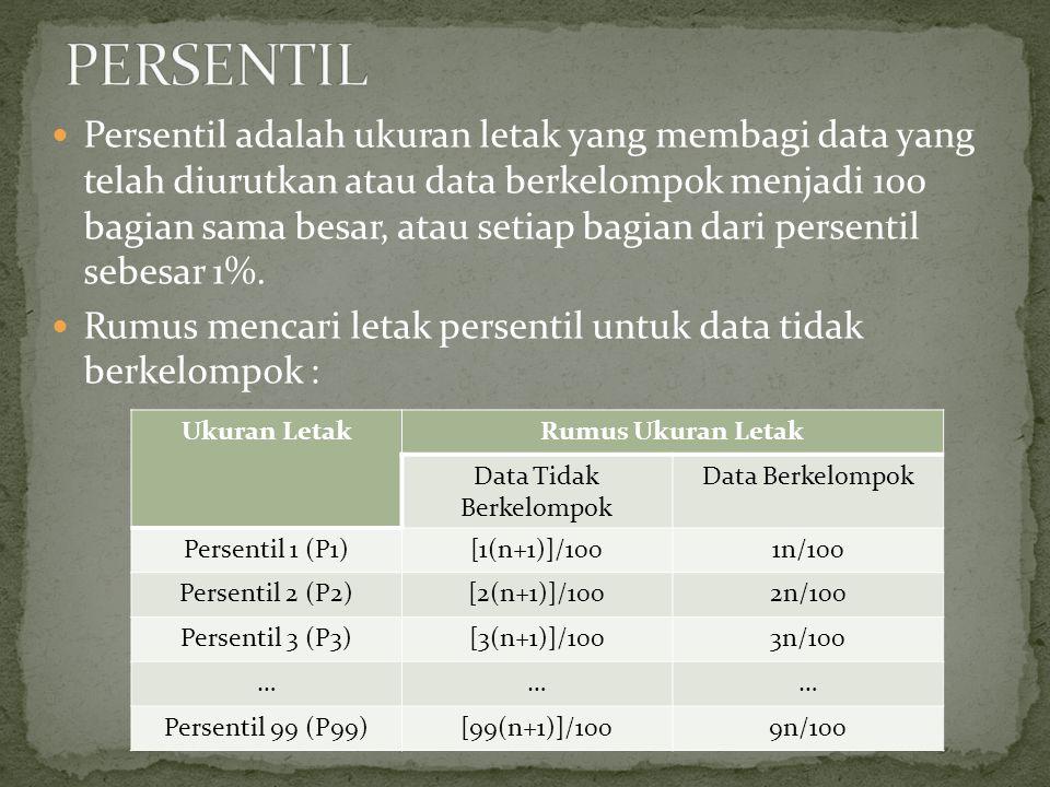 Persentil adalah ukuran letak yang membagi data yang telah diurutkan atau data berkelompok menjadi 100 bagian sama besar, atau setiap bagian dari persentil sebesar 1%.