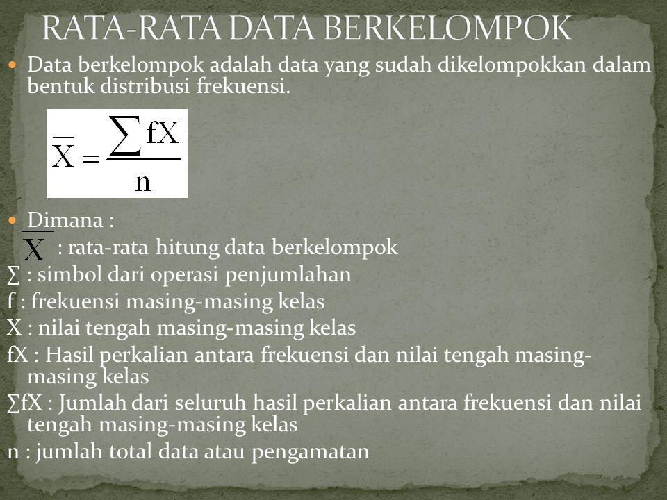 Median adalah titik tengah dari semua nilai data yang telah diurutkan dari nilai yang terkecil ke yang terbesar, atau sebaliknya dari yang terbesar ke yang terkecil.
