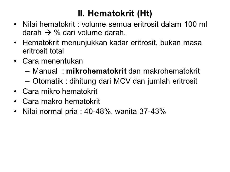 II. Hematokrit (Ht) Nilai hematokrit : volume semua eritrosit dalam 100 ml darah  % dari volume darah. Hematokrit menunjukkan kadar eritrosit, bukan