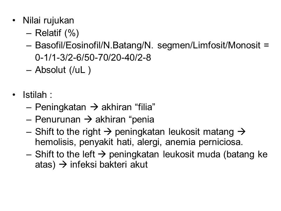 Nilai rujukan –Relatif (%) –Basofil/Eosinofil/N.Batang/N.