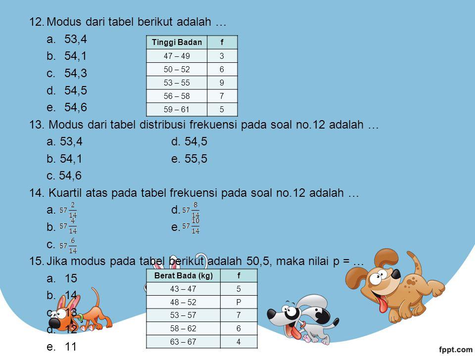 12.Modus dari tabel berikut adalah … a.53,4 b.54,1 c.54,3 d.54,5 e.54,6 13.