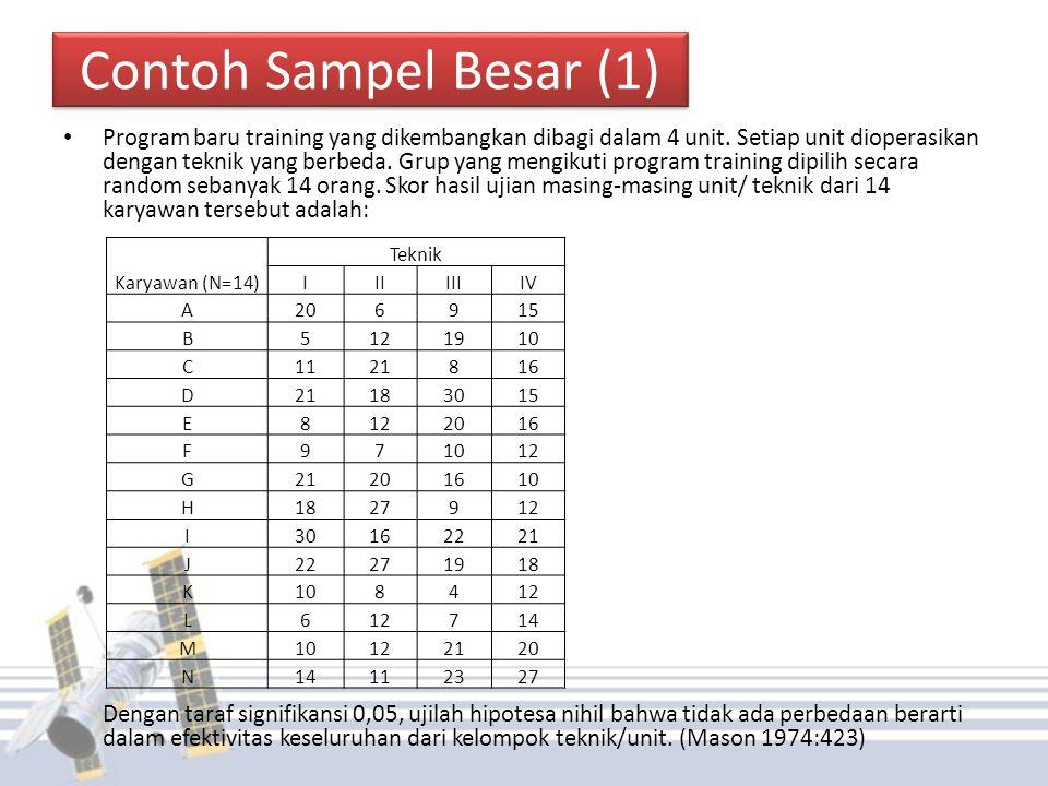 Contoh Sampel Besar (1) Program baru training yang dikembangkan dibagi dalam 4 unit.