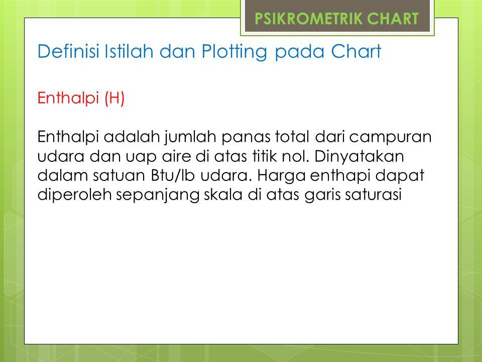 PSIKROMETRIK CHART Definisi Istilah dan Plotting pada Chart Enthalpi (H) Enthalpi adalah jumlah panas total dari campuran udara dan uap aire di atas t