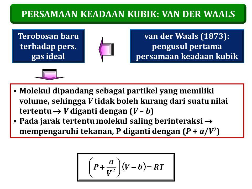 PERSAMAAN KEADAAN KUBIK: VAN DER WAALS van der Waals (1873): pengusul pertama persamaan keadaan kubik Terobosan baru terhadap pers.