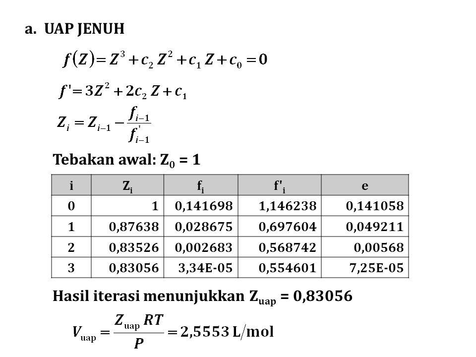 a. UAP JENUH Tebakan awal: Z 0 = 1 iZiZi fifi f' i e 010,1416981,1462380,141058 10,876380,0286750,6976040,049211 20,835260,0026830,5687420,00568 30,83