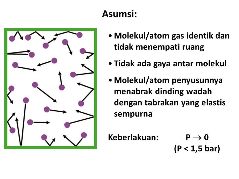 Asumsi: Molekul/atom gas identik dan tidak menempati ruang Tidak ada gaya antar molekul Molekul/atom penyusunnya menabrak dinding wadah dengan tabraka