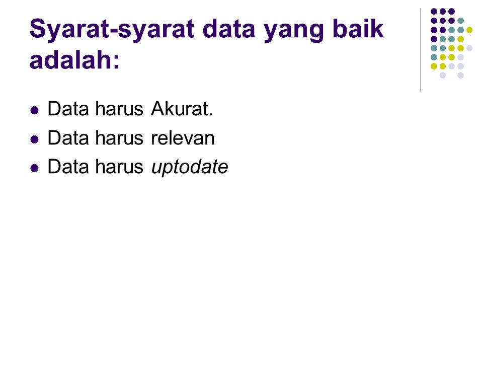 Syarat-syarat data yang baik adalah: Data harus Akurat. Data harus relevan Data harus uptodate
