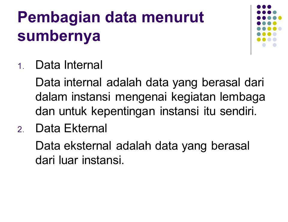 Pembagian data menurut waktu pengumpulannya 1.