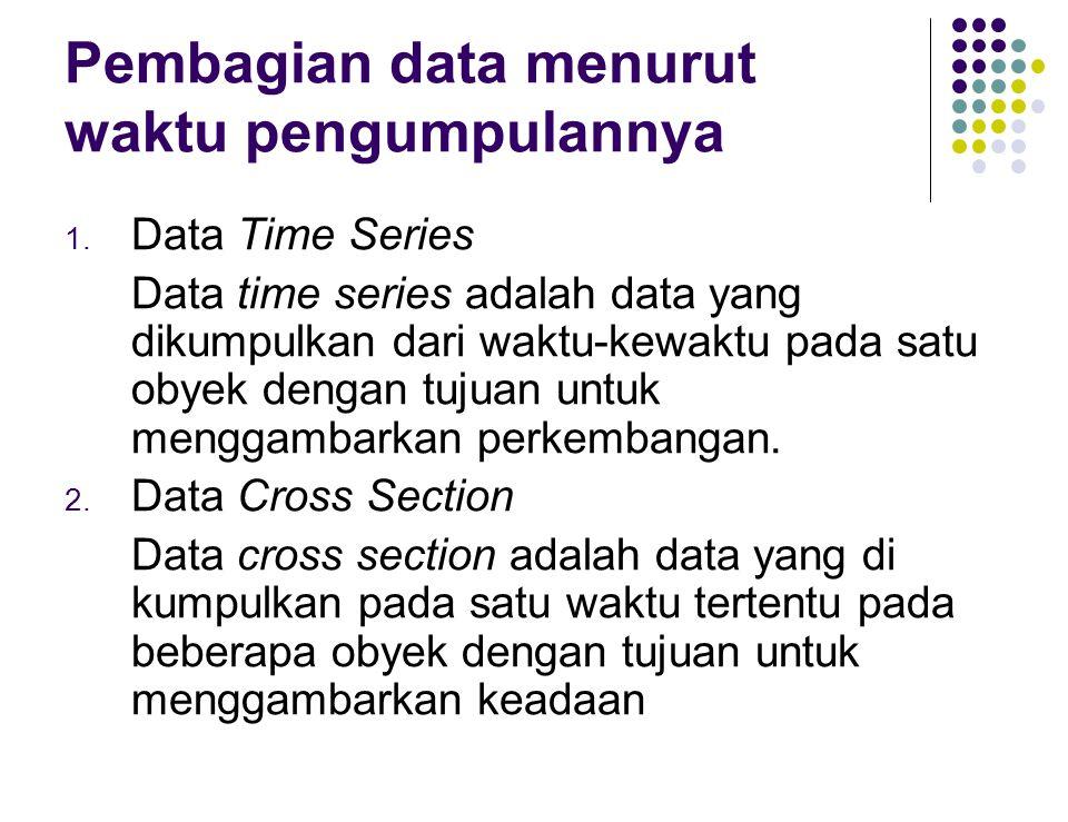 Data menurut sifatnya dibagi menjadi dua, yaitu: 1.