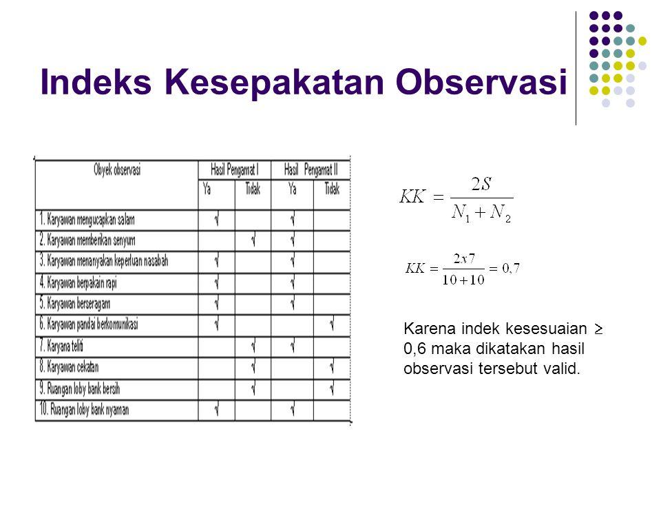 Indeks Kesepakatan Observasi Karena indek kesesuaian  0,6 maka dikatakan hasil observasi tersebut valid.