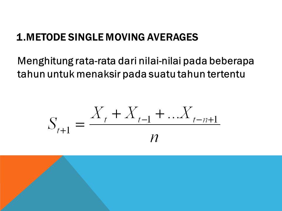 1.METODE SINGLE MOVING AVERAGES Menghitung rata-rata dari nilai-nilai pada beberapa tahun untuk menaksir pada suatu tahun tertentu