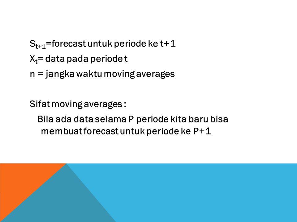 S t+1 =forecast untuk periode ke t+1 X t = data pada periode t n = jangka waktu moving averages Sifat moving averages : Bila ada data selama P periode